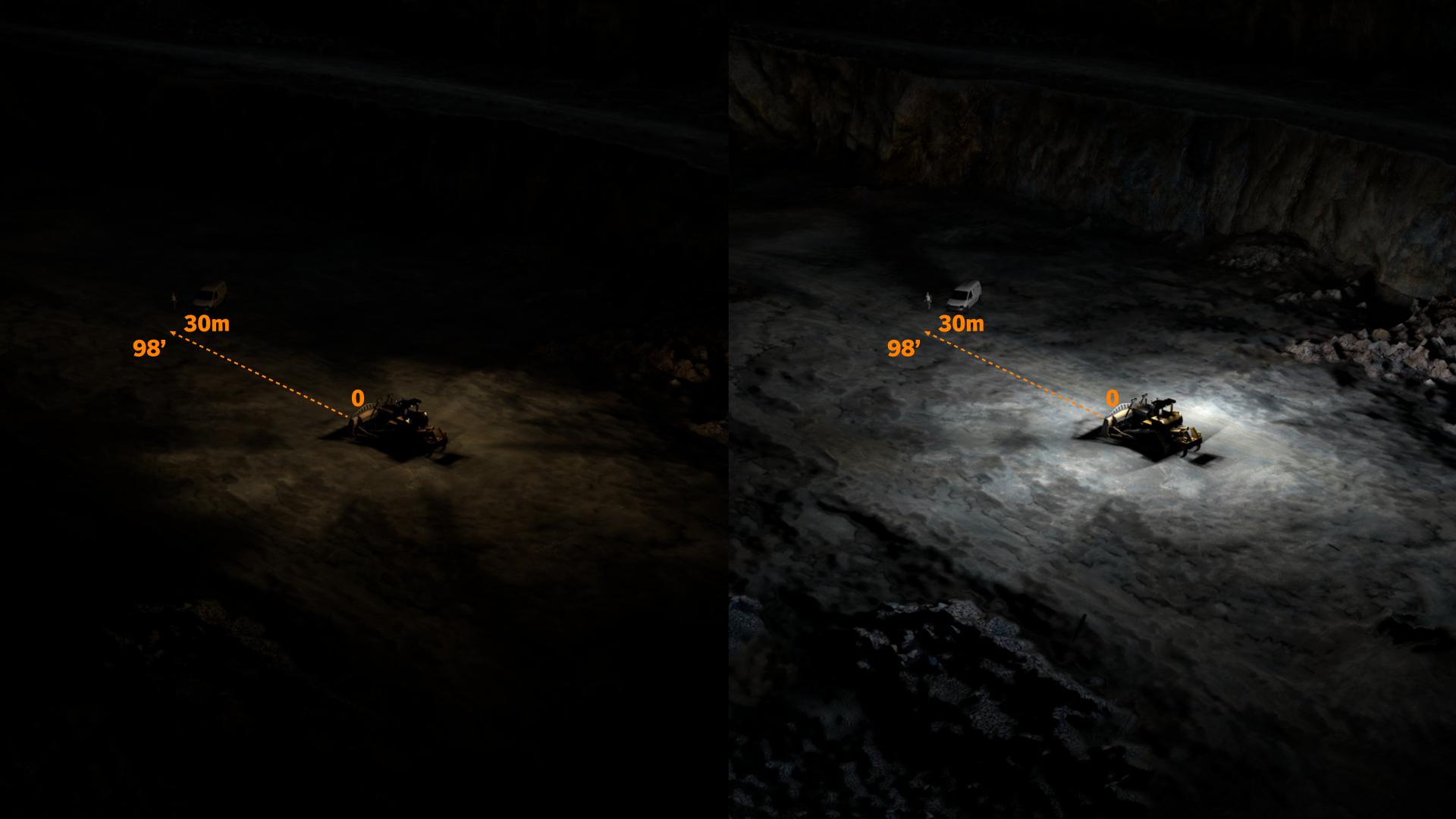 Simulated comparison of Nordic LED lights vs Halogen lights